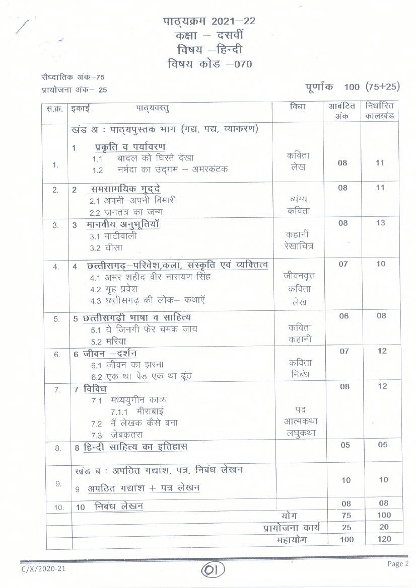 CG Board 10th Syllabus 2020 Hindi General - Page 1