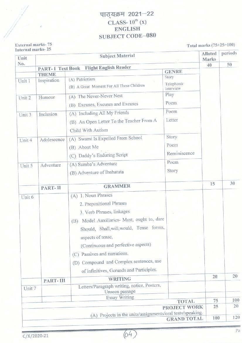CG Board 10th Syllabus 2020 English General - Page 1
