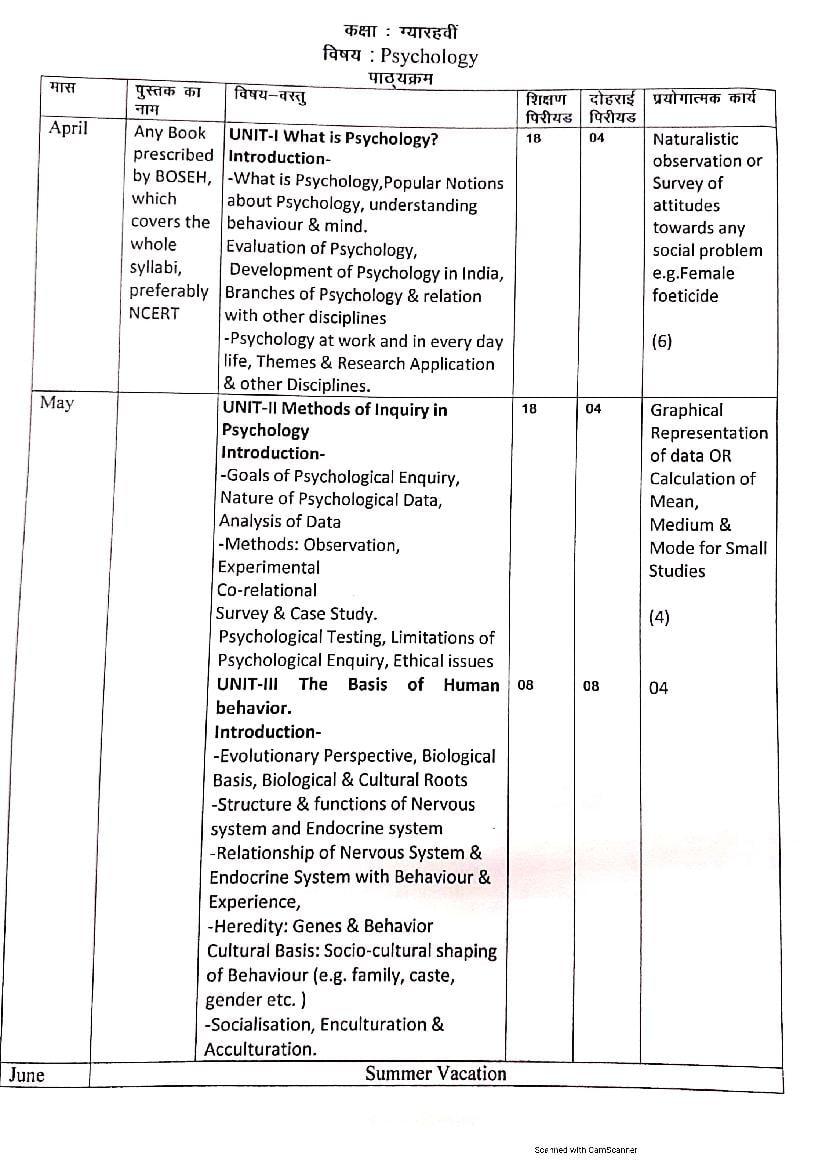HBSE Class 11 Syllabus 2021 Psychology - Page 1