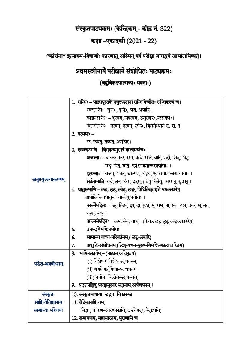 CBSE Class 12 Term Wise Syllabus 2021-22 Sanskrit Core - Page 1