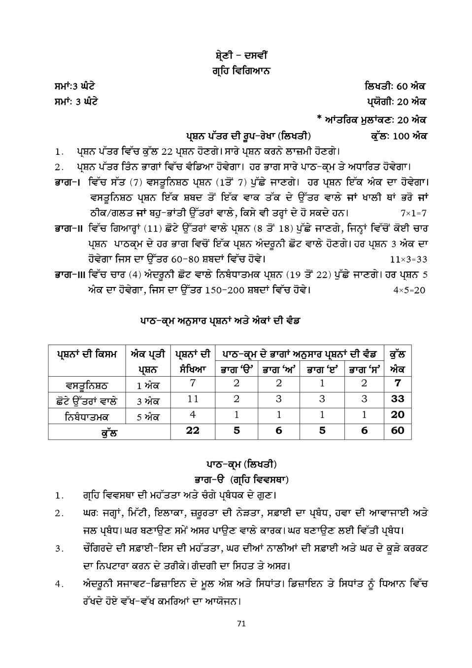 PSEB Syllabus 2020-21 for Class 10 Home Science - Page 1