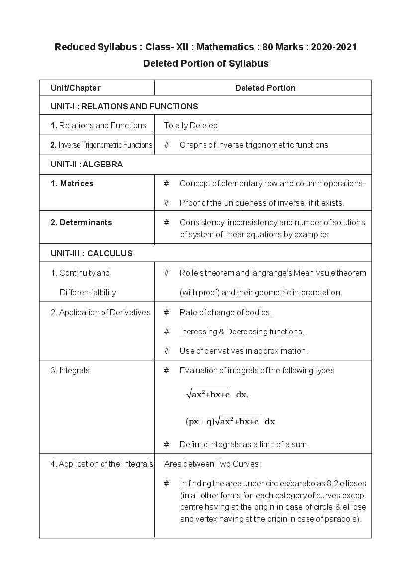 TBSE Class 12 Syllabus 2021 Math - Page 1