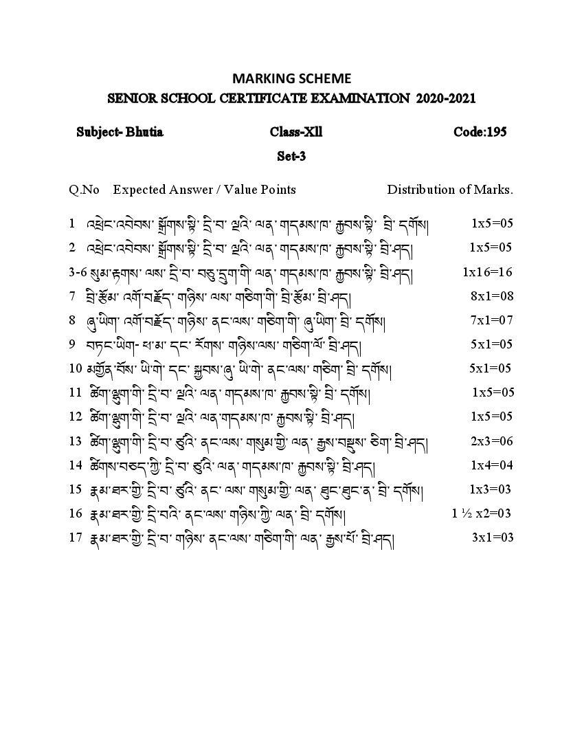 CBSE Class 12 Marking Scheme 2021 for Bhutia - Page 1