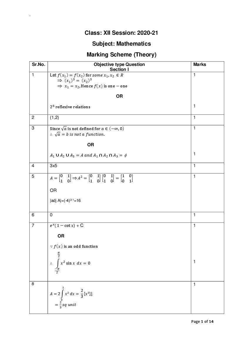 CBSE Class 12 Marking Scheme 2021 for Maths - Page 1