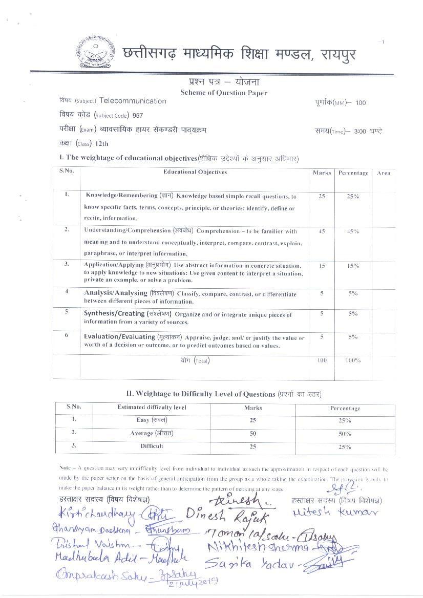 CG Board 12th Blueprint 2020 Telecommunication - Page 1