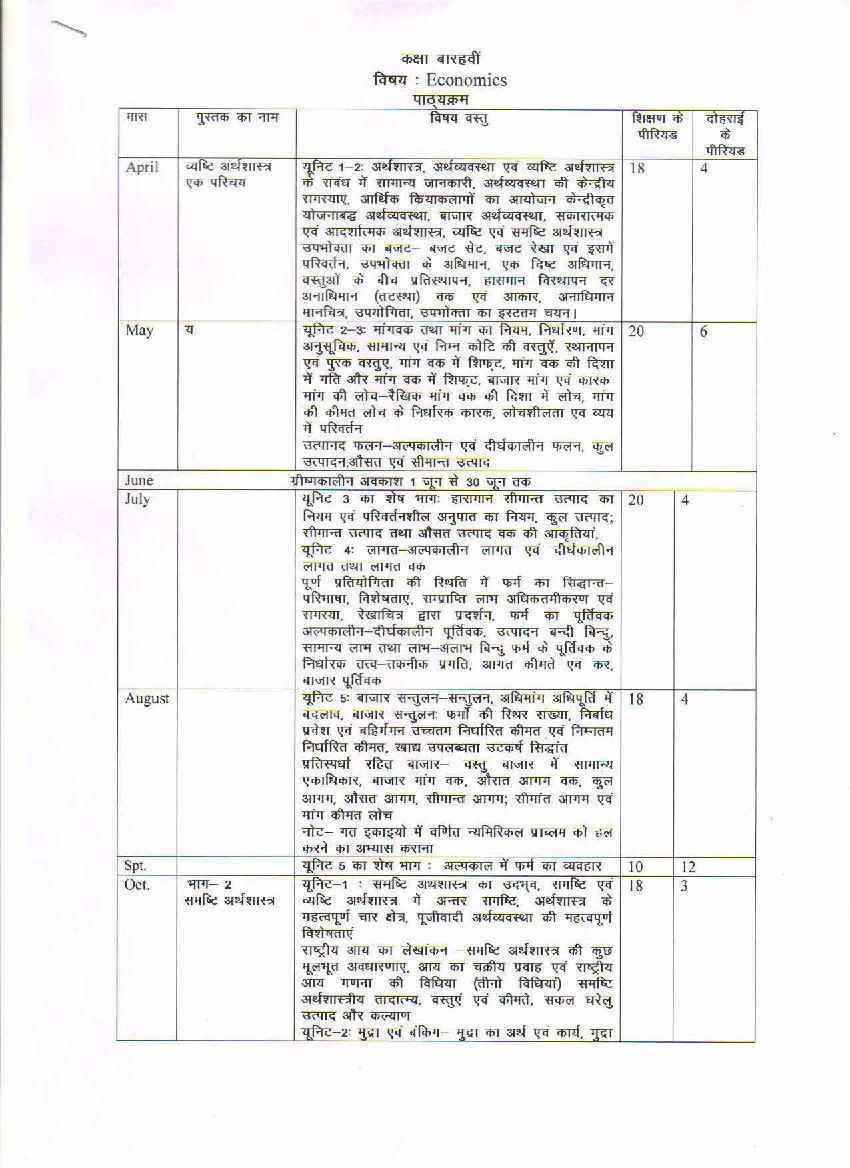 HBSE Class 12 Syllabus 2021 Economics - Page 1