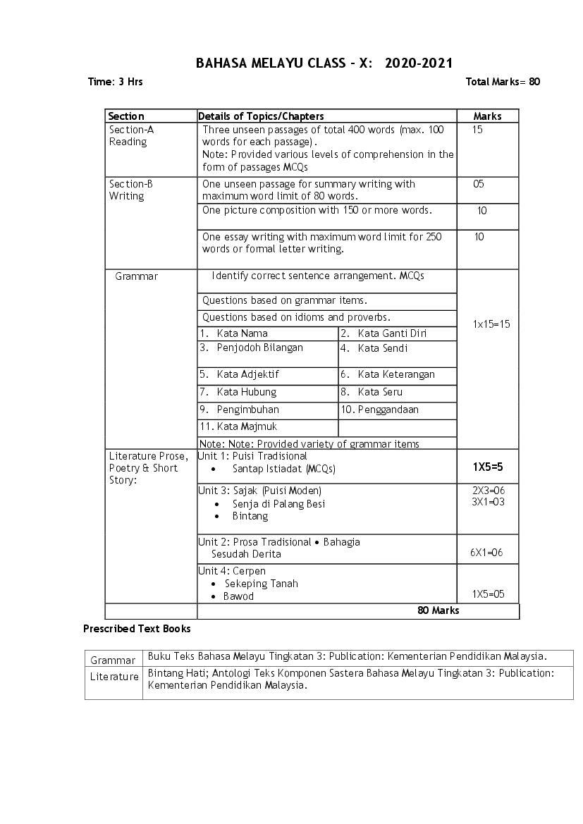 CBSE Class 10 Bahasa Melayu Syllabus 2020-21 - Page 1