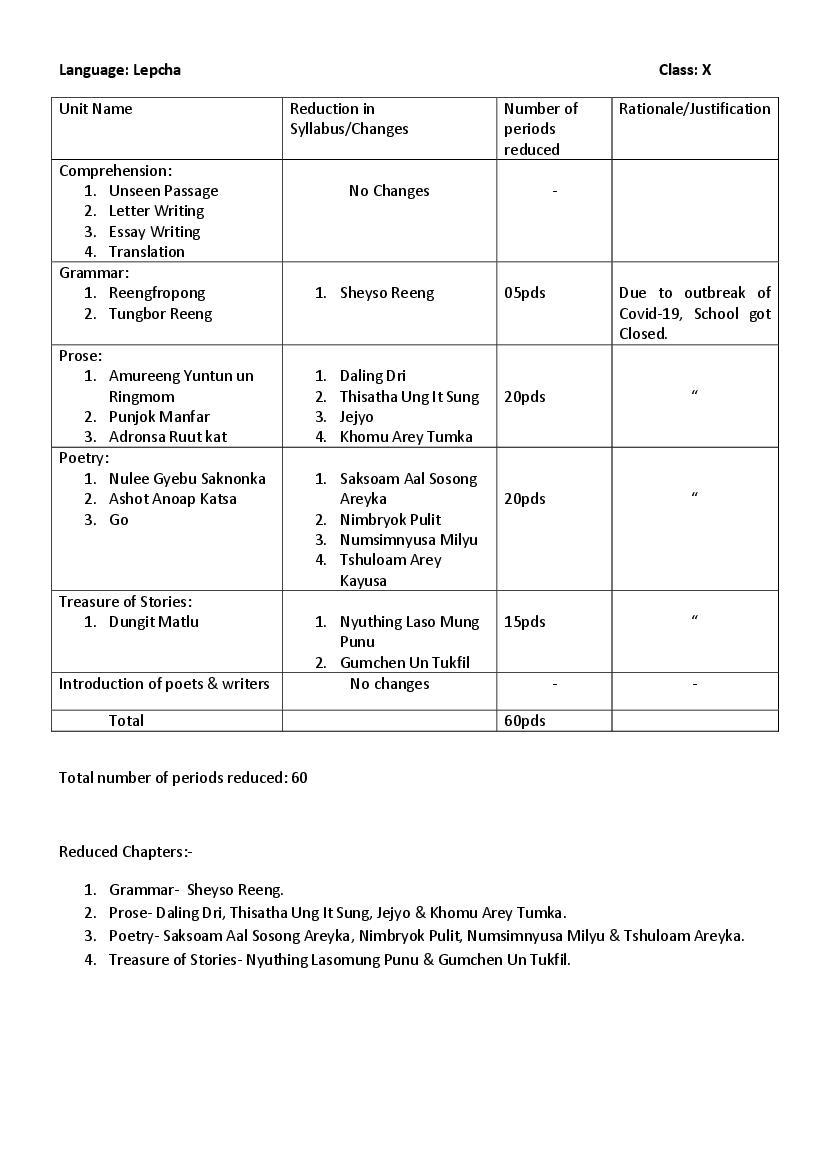 CBSE Class 10 Lepcha Syllabus 2020-21 - Page 1