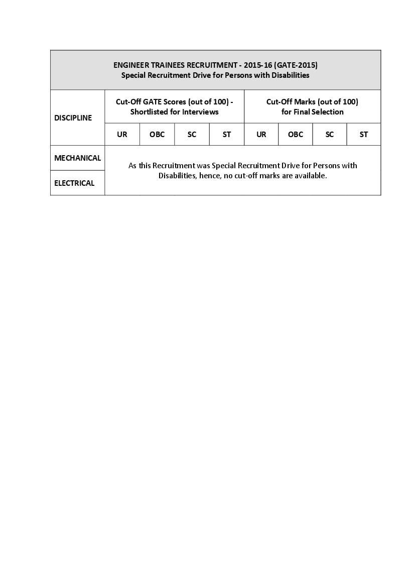 BHEL ET 2015 Cut Off - Page 1