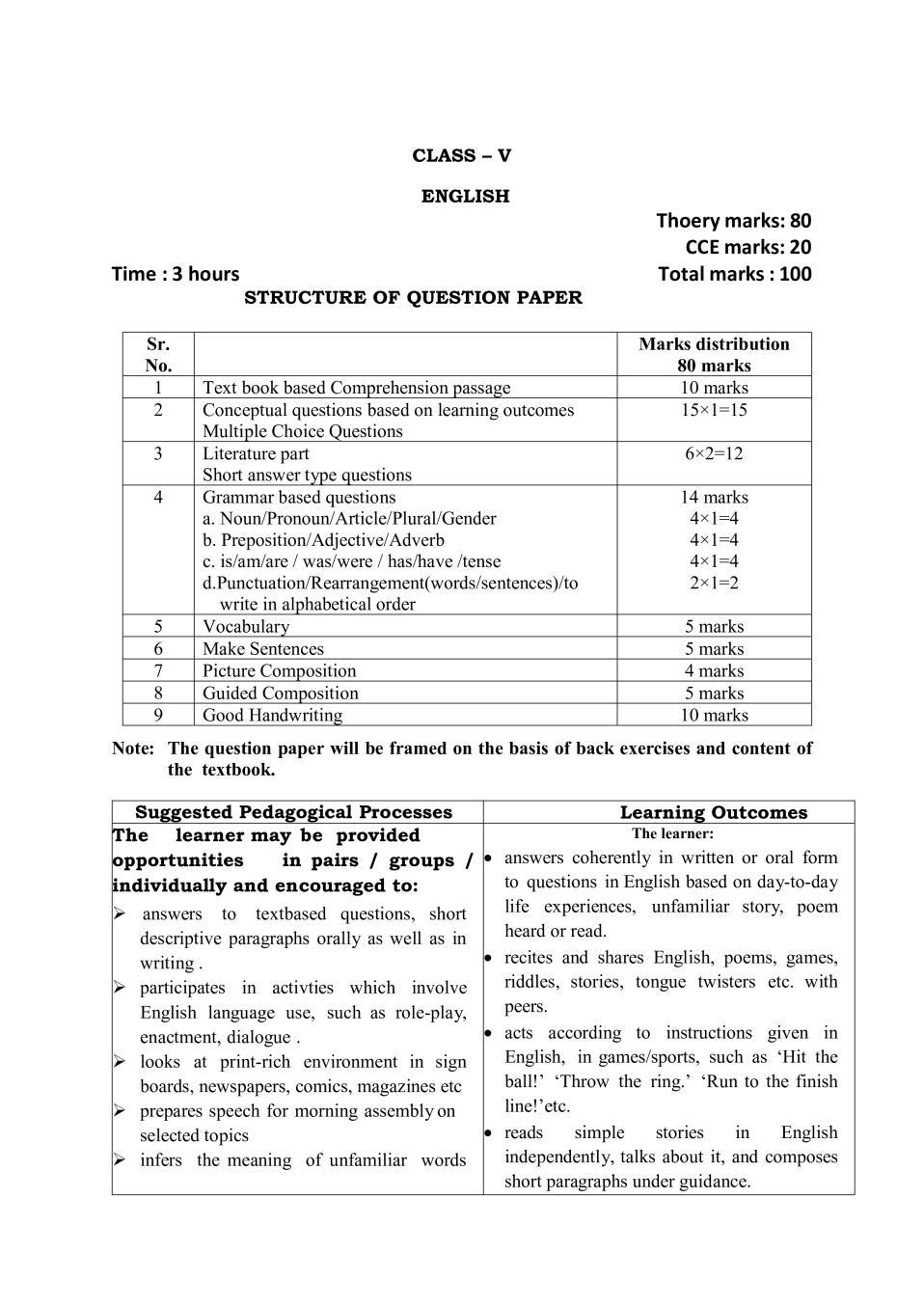 PSEB Syllabus 2020-21 for Class 5 English - Page 1