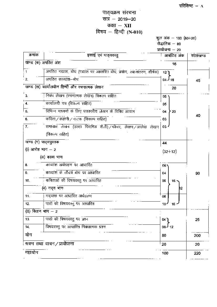 CG Board 12th Syllabus 2020 Hindi General - Page 1