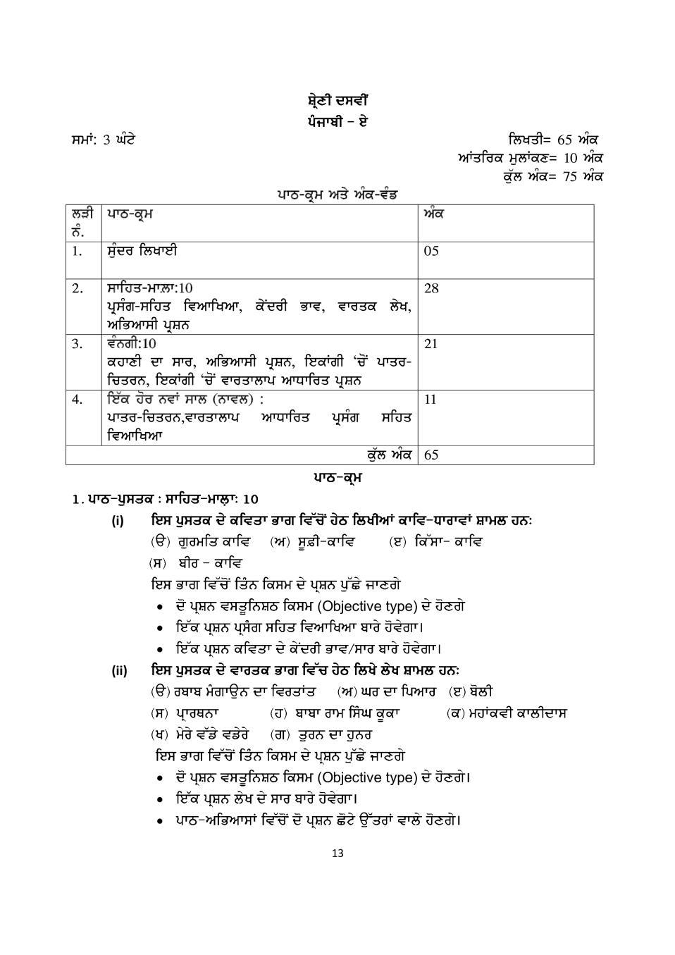 PSEB Syllabus 2020-21 for Class 10 Punjabi - Page 1