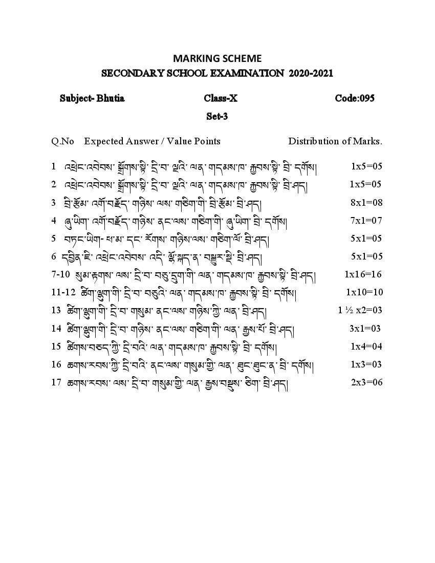CBSE Class 10 Marking Scheme 2021 for Bhutia - Page 1