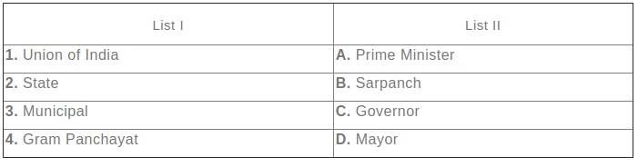 NCERT Solutions for Class 10 Social Science Civics Chapter 2