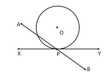NCERT Solutions for Class 10 Maths Chapter 10 Circles – NCERT