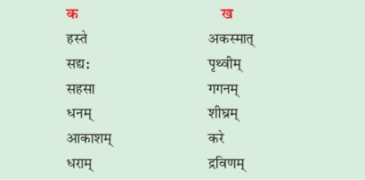 NCERT Solutions for Class 6 Sanskrit Chapter 14